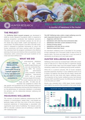 Hunter-Wellbeing-Watch-Sept2016-cover-web